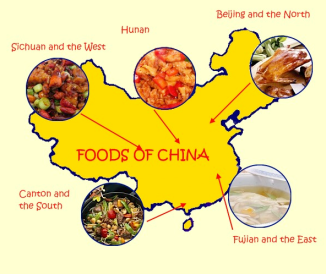 Foods of China - Chinese Food Coupons
